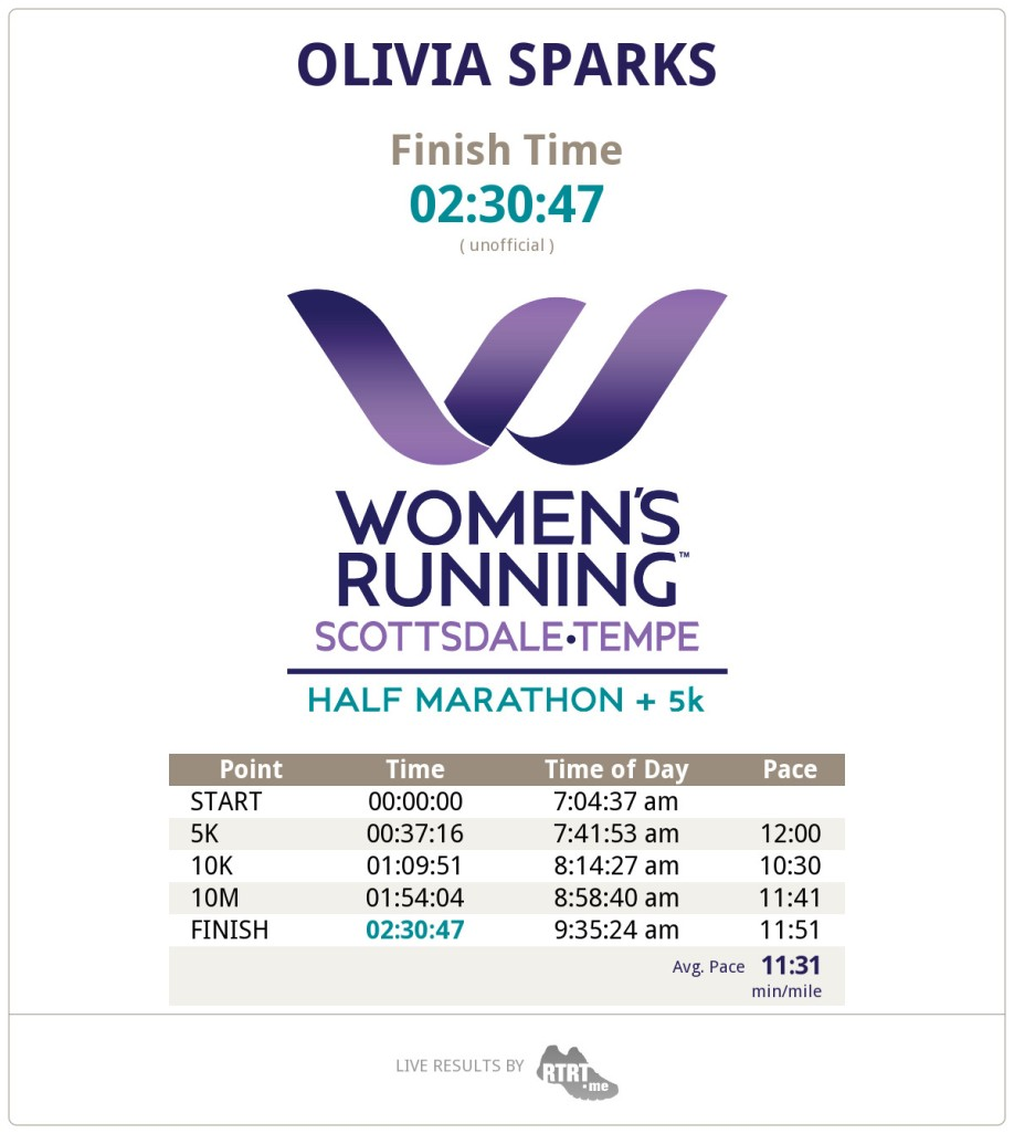 Woman039s-Running-Scottsdale-AZ-Half-Marathon_Olivia-Sparks