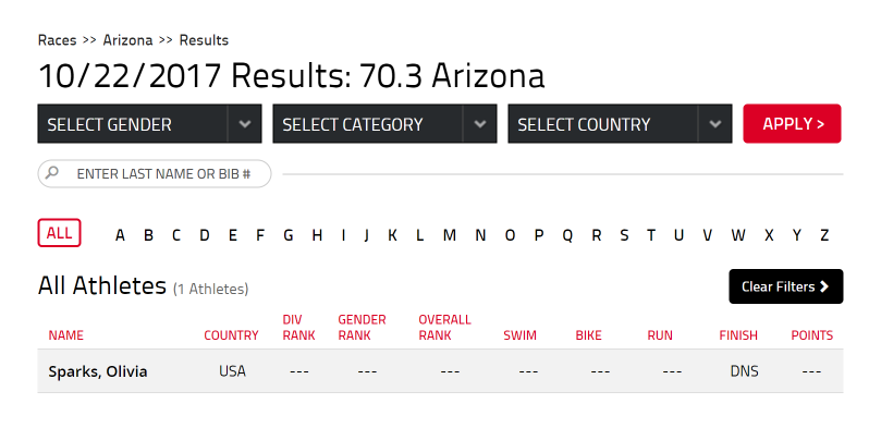 IM 703 AZ Results On Nov 1 2017